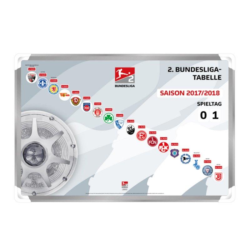 Magnettabelle 2 bundesliga 2017 2018 tabelle fan for 2 tabelle bundesliga