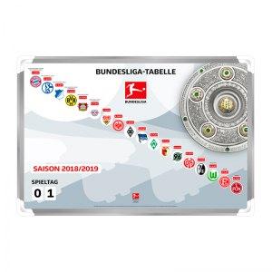 magnettabelle-erste-bundesliga-2018-2019.jpg
